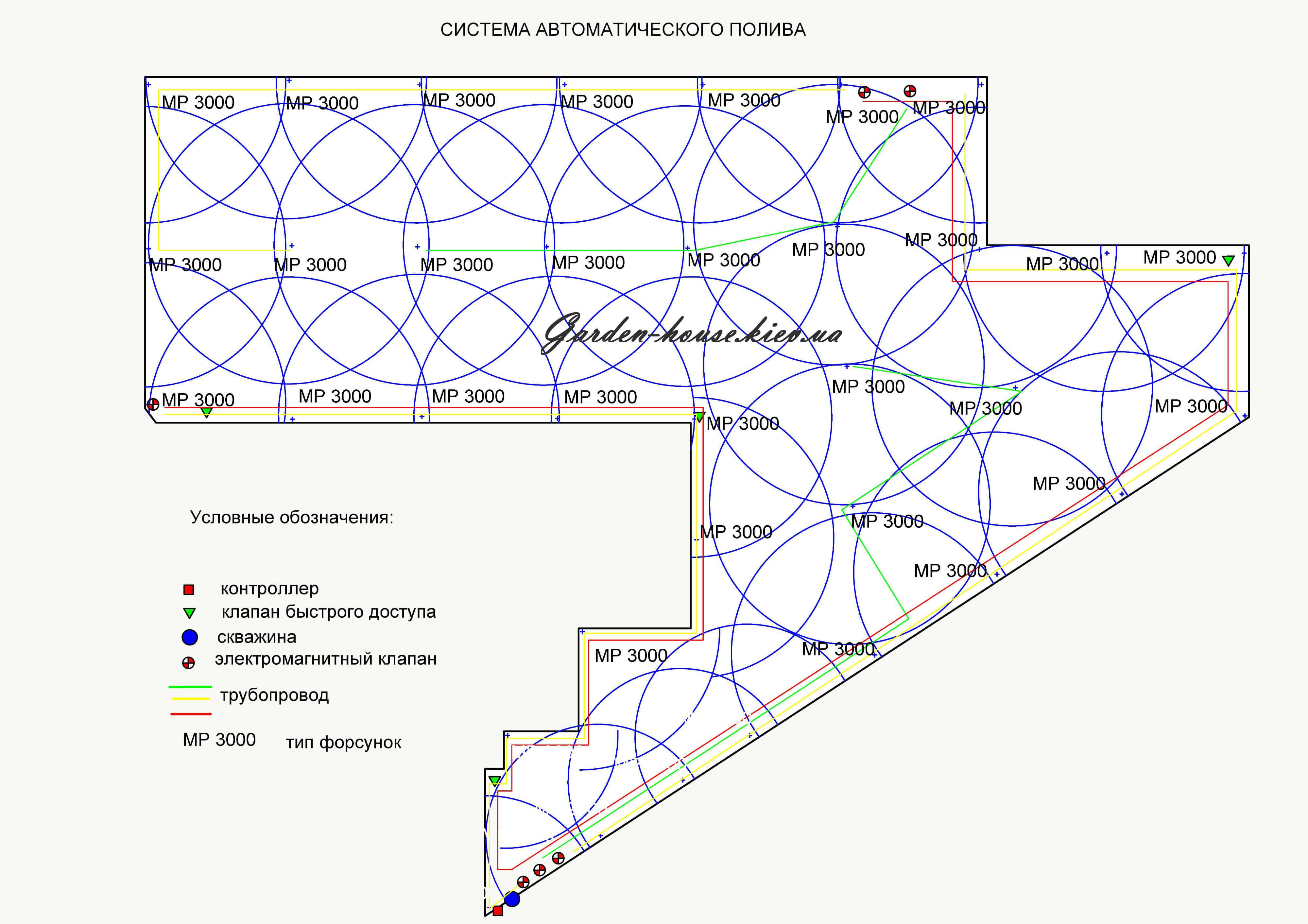 Схема капельного автополива